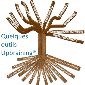 outils Upbraining